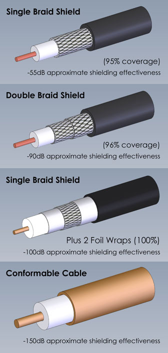 cross cable vs straight cable pdf